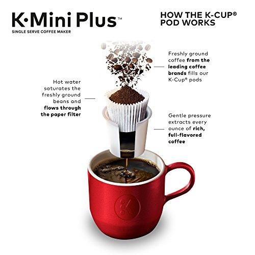Keurig K-Mini Plus Coffee Maker in Matte Black Deals ...