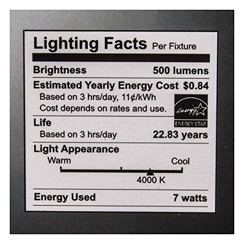 Buy desk lamps