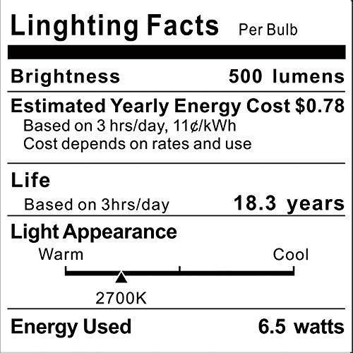 (10-Pack, Warm White) Sunthin 6 5W GU10 Led Bulb, Dimmable, 60w Equivalent,  Recessed Lighting, GU10 LED, LED spotlight, 500lm, 38°