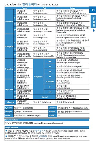 Learn the Key Words and Phrases Needed to Speak Korean Fluently Essential Korean Vocabulary