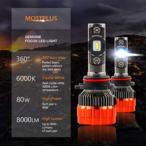 Buy led headlight kit
