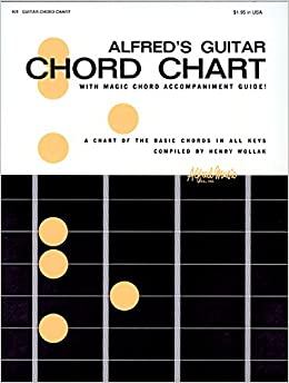 Alfred's Guitar Chord Chart: Chart