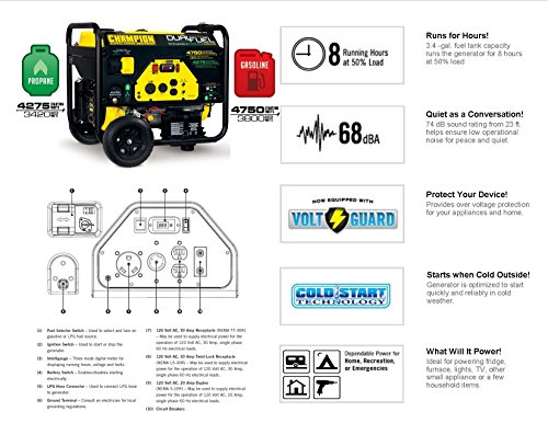 champion 3500 watt generator - 4
