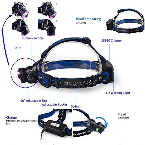 1 Pc Illustrious 2200LM Headlamp Headlight Waterproof Rechargeable LED Flashlight Color Purple and Black