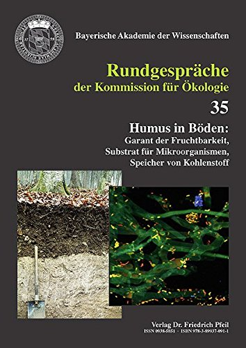 Price comparison product image Humus in Böden
