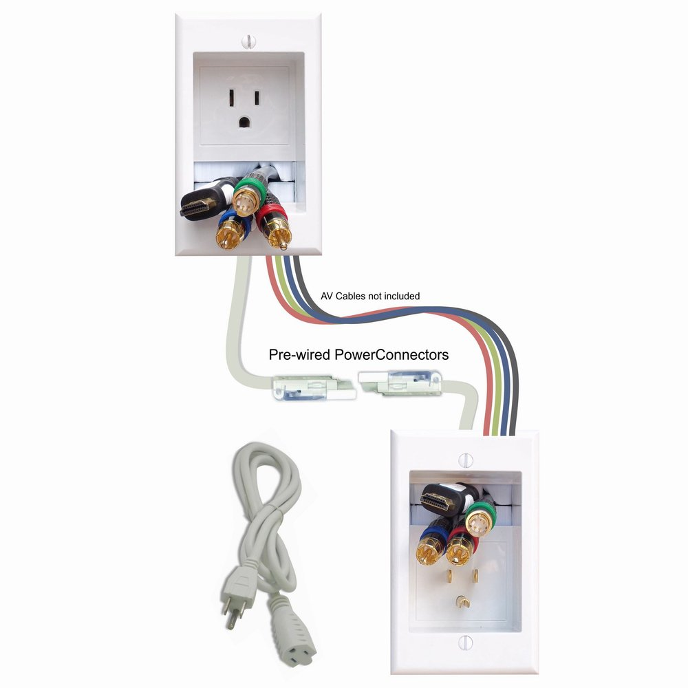 How To Extend A Powerbridge One Ck Recessed In Wall Cable Management Wiring Shed Doityourselfcom Community Forums If So Do I Then Just Use Wire Nut Or What Else Should Need That Its Safe