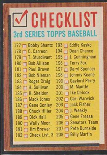 1962 Topps Series 3 Checklist Baseball Card #192