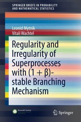 Regularity and Irregularity of Superprocesses with (1 + β)-stable Branching Mechanism (SpringerBriefs in Probability and Mathematical Statistics)