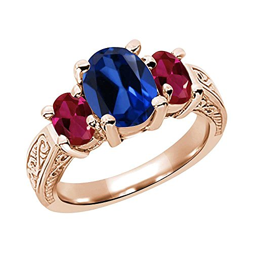 Gem Stone King 3.51 Ct Blue Simulated Sapphire Red Created Ruby RG Plated Silver Ring (Size 9)
