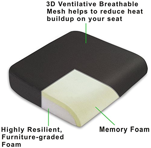 Travelmate Extra Large Memory Foam Seat Cushion Perfect