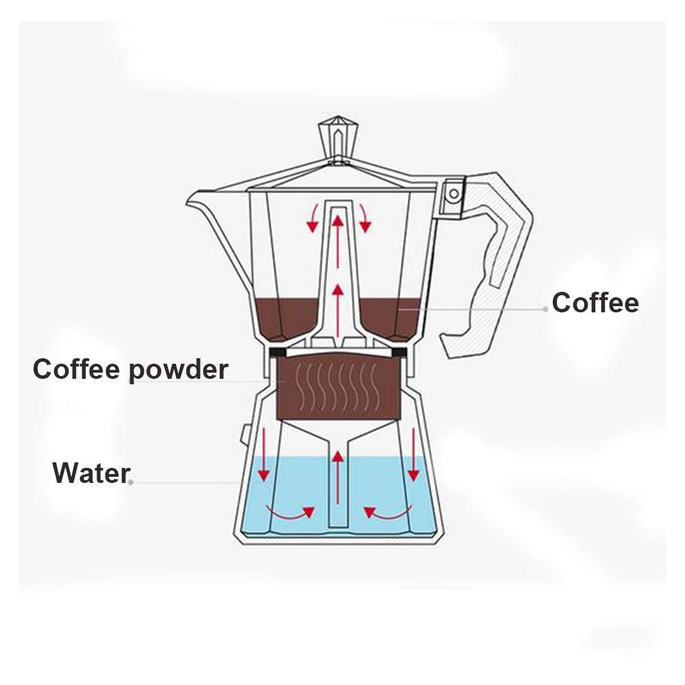 Lee&Jim Cafetera Espresso de 3 Tazas, Cafetera Italiana de ...