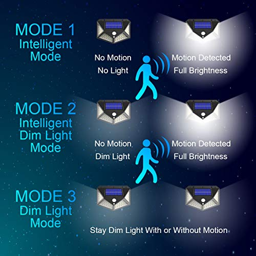 MCNBLK Solar Lights Outdoor Motion Sensor 100 LED 270° Wide Angle 3 Optional Modes IP65 Waterproof Easy to Install 4 Pack