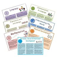 EYFS Early Learning goals wall display poster pack