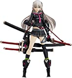 Max Factory Heavily Armed High School Girls: Ichi Figma Action Figure