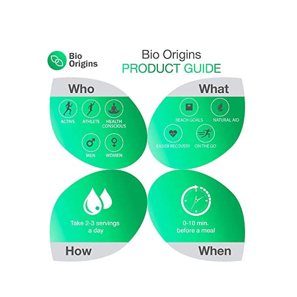 Health Shopping Bio Origins Drops for Women & Men, Diet Drops for Weight Management, Key Active