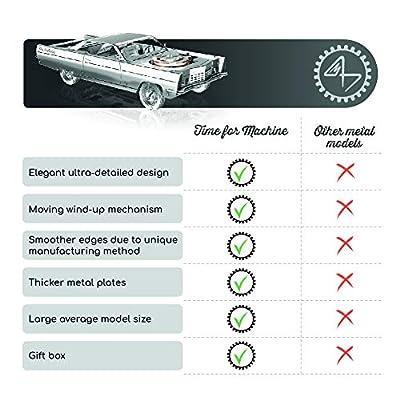 Model Car Kit - 3d model kit Royal Voyager - Moving Wind-Up Retro Car Model | 3d Puzzle for Adults - Metal DIY Kit | Beautiful Metal Model Car Collectible | DIY Construction Set of a Vintage Car: Toys & Games