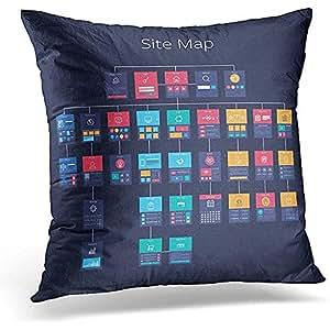 Amazon.com: Decorative Pillow Cover Site Concept of