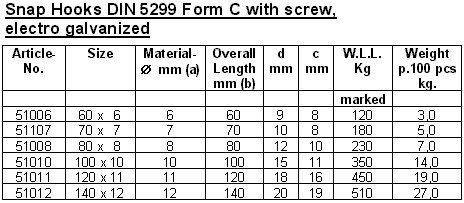 "TP non locking steel carabiner snap hook 1 1/2"" (50mm), zinc galvanized (1pack, 2pack, 5pack, 10pack, 20pack)"