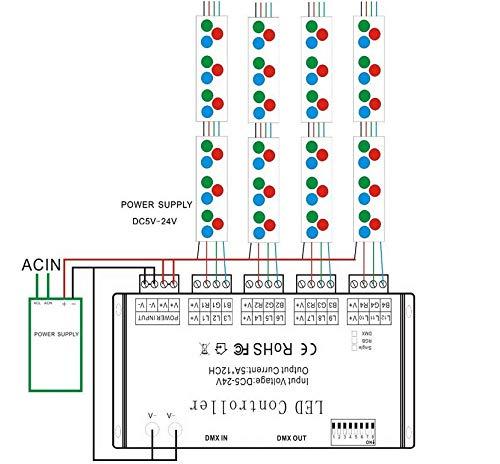 Portable 12 Channels DMX LED Controller RGB DMX Decoder&Driver LED Strip Module DC5V-24V Huhushop