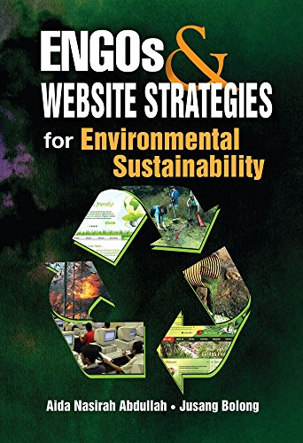 ENGOs & Website Strategies for Environmental - Website Online Malaysia