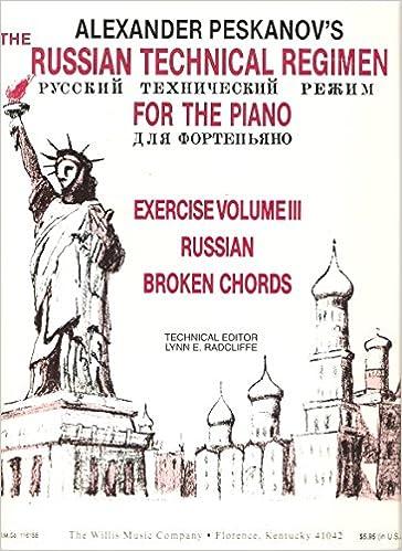 Alexander Peskanovs The Russian Technical Regimen For The Piano