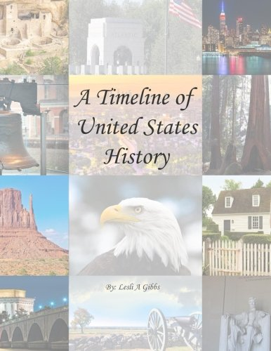 History Timeline Topper - A Timeline of United States History: A visual history of the USA for students.
