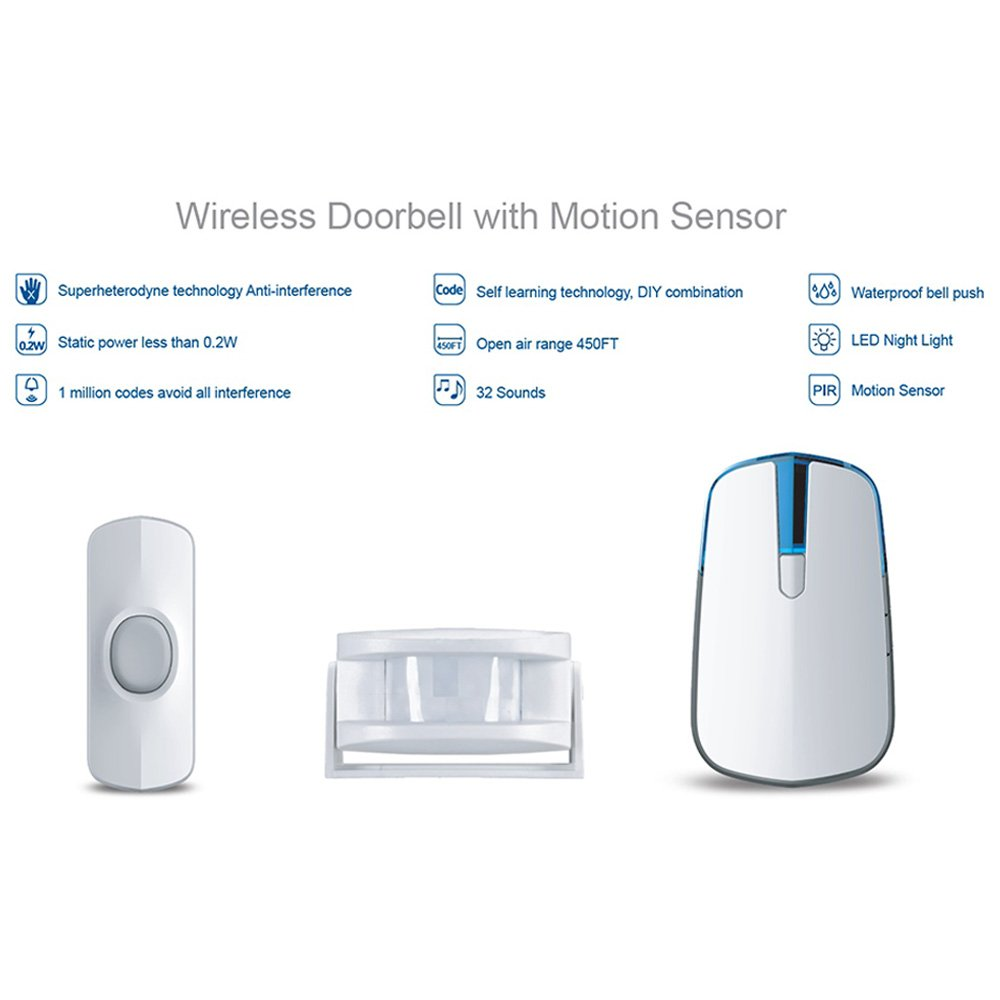 AcePoint 2-in-1 Wireless Doorbell Motion Sensor Night Light Series, Plug-in Wireless Door bell w/LED Night Light Function, Long Operating Range by SadoTech (Image #6)
