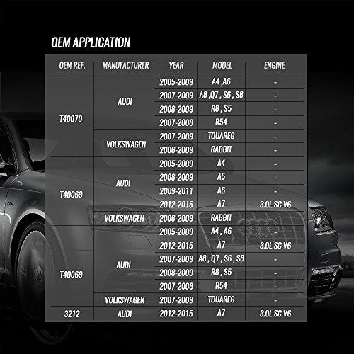 EWK Audi A4,A6,A8 3.2 Liter V6 Timing Tool Kit FSI Chain Engine by EWK (Image #2)