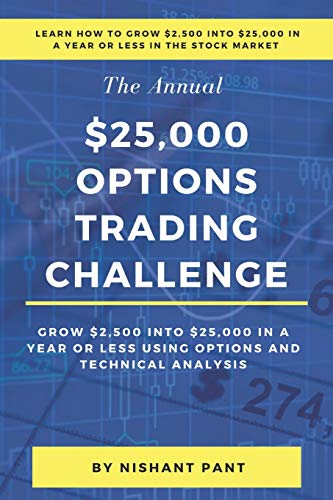 $25,000 Options Trading Challenge: Grow $2,500 into $25,000 in a year in the Stock Market using Options Trading and…