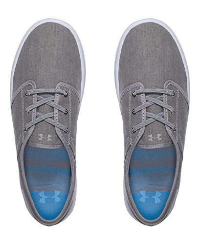 Under Armour Women's Street Encounter Shoes Sneaker, M US Gray Wolf/ Carolina Blue/ White