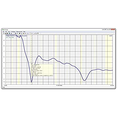RigExpert AA-35 Zoom HF Antenna Analyzer (60kHz - 35MHz): GPS & Navigation