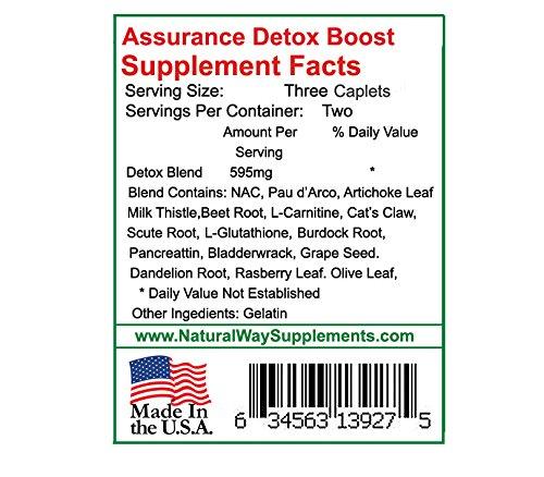 Detoxic antiparasitario bar - Time-Tested Drugstore for