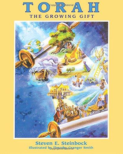 Torah: The Growing Gift