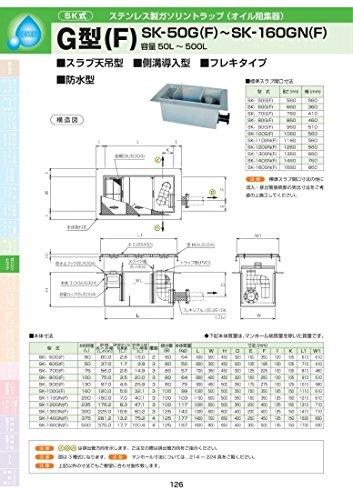 G型(F) SK-140GN(F) 耐荷重蓋仕様セット(マンホール枠:ステンレス / 蓋:ステンレス) T-20 B072JFBLWL   T20