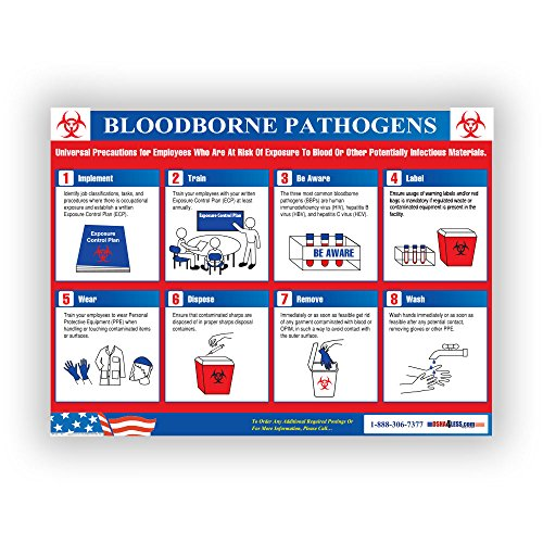 Osha4less Bloodborne Pathogens Training Poster (Bloodborne Pathogens Poster)
