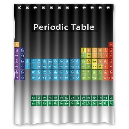 Tabla periodica kg image collections periodic table and sample tabla periodica kg image collections periodic table and sample tabla periodica kg image collections periodic table urtaz Choice Image