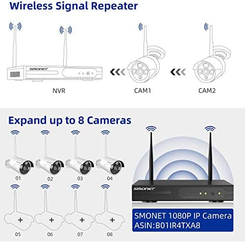 【1TB Hard Drive Pre-installed】SMONET 1080P Wireless Security Camera System,8-Channel Full HD Wireless Home Camera System, 4pcs 2.0MP Indoor Outdoor Surveillance Cameras,P2P,Super Night Vision,Free APP 51203bt4j4L