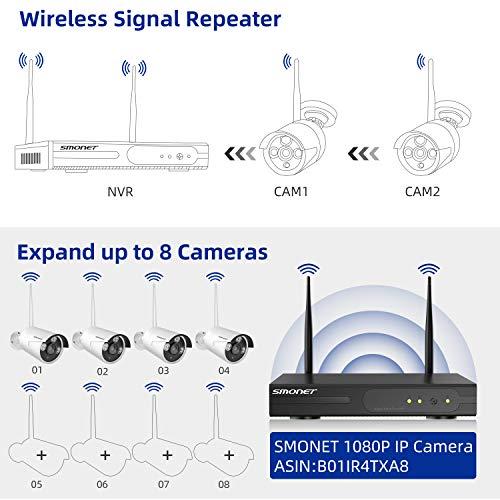 SMONET Wireless Security Camera System
