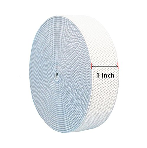Review 1 Inch 10 Yard