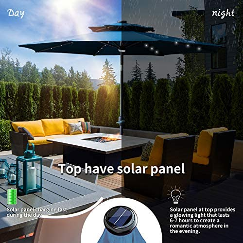 Wonlink 9ft Patio Umbrella,32 Solar LED Lights,Double Top Outdoor Patio Market Umbrella
