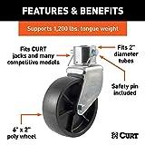CURT 28276 6-Inch Caster Trailer Jack Wheel