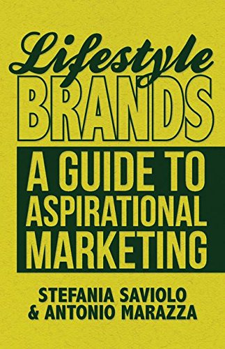 Guide to Aspirational Marketing (Army Systems Model)