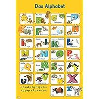 Mein Lernposter: Das Alphabet