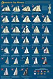 America's Cup Race Laminated Educational Sail boats Chart Print Poster 24x36