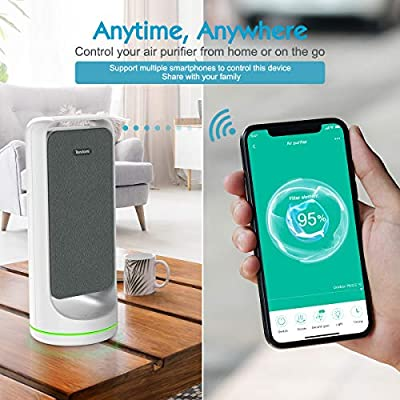 TENDOMI Purificador de Aire Portátil con HEPA para Hogar, WiFi Inteligente Air Purifier, 4 Modos de Purificación, 6 Modos de luz Nocturna, Oficina, Dormitorio, Alergia, Caspas, Polvo, Polen: Amazon.es: Hogar