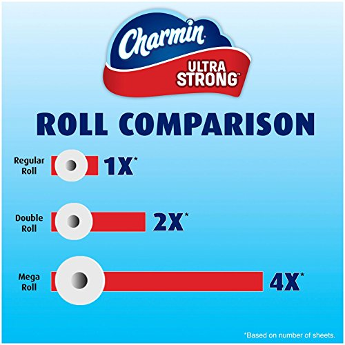 037000941545 - Charmin Ultra Strong Toilet Paper Mega Rolls, 12 Count carousel main 2