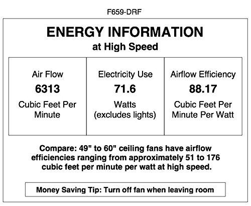 "Minka Aire F659-DRF Classica Driftwood 54"" Ceiling Fan"