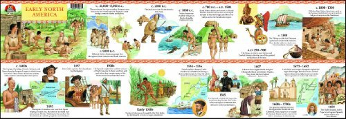 History Timeline Topper - U.S. History/Early North America Timeline