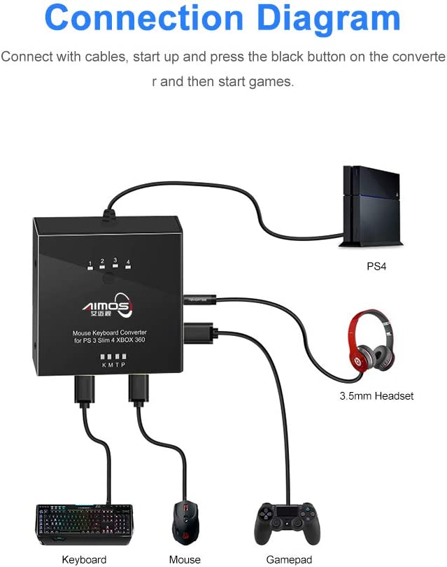 [DVZP_7254]   Amazon.com: Docooler Mouse Keyboard Converter USB Station for PS3 PS4 Xbox  360 Xbox ONE: Computers & Accessories | Chatpad Xbox 360 Wiring Diagram |  | Amazon.com