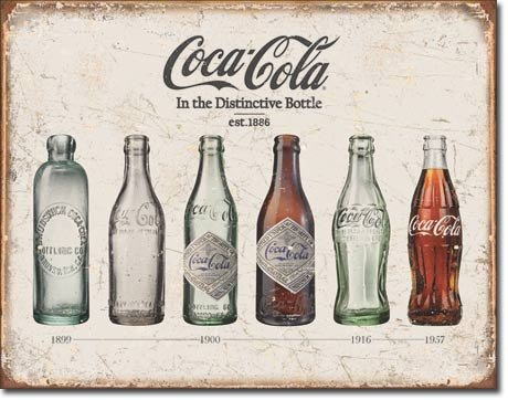 New Coca Cola Coke Bottle Evolution 16'' x 12.5'' (D1839) Vintage Appearance Advertising Tin Sign by The Finest Website Inc.